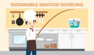 Sustainable Seafood Sourcing